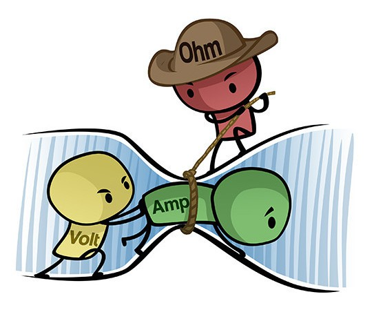 Ohms-law-cartoon-cropped